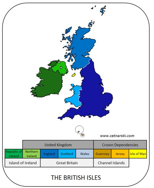 Wyspy Brytyjskie schemat