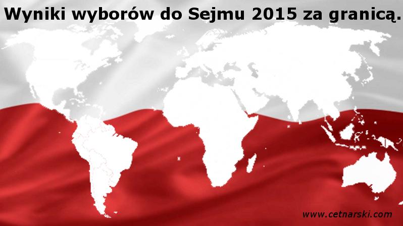wyniki_wyborow_za_granica